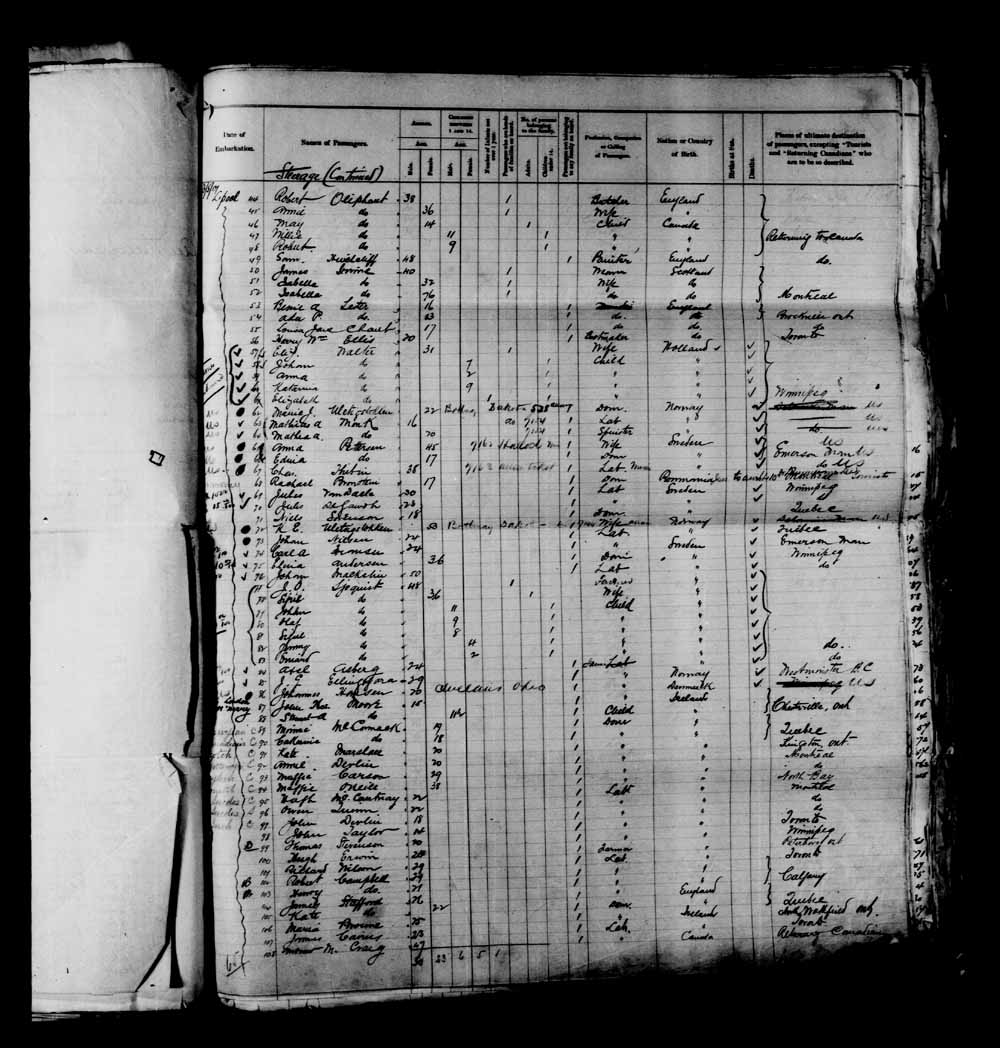 Digitized page of Passenger Lists for Image No.: e003651007