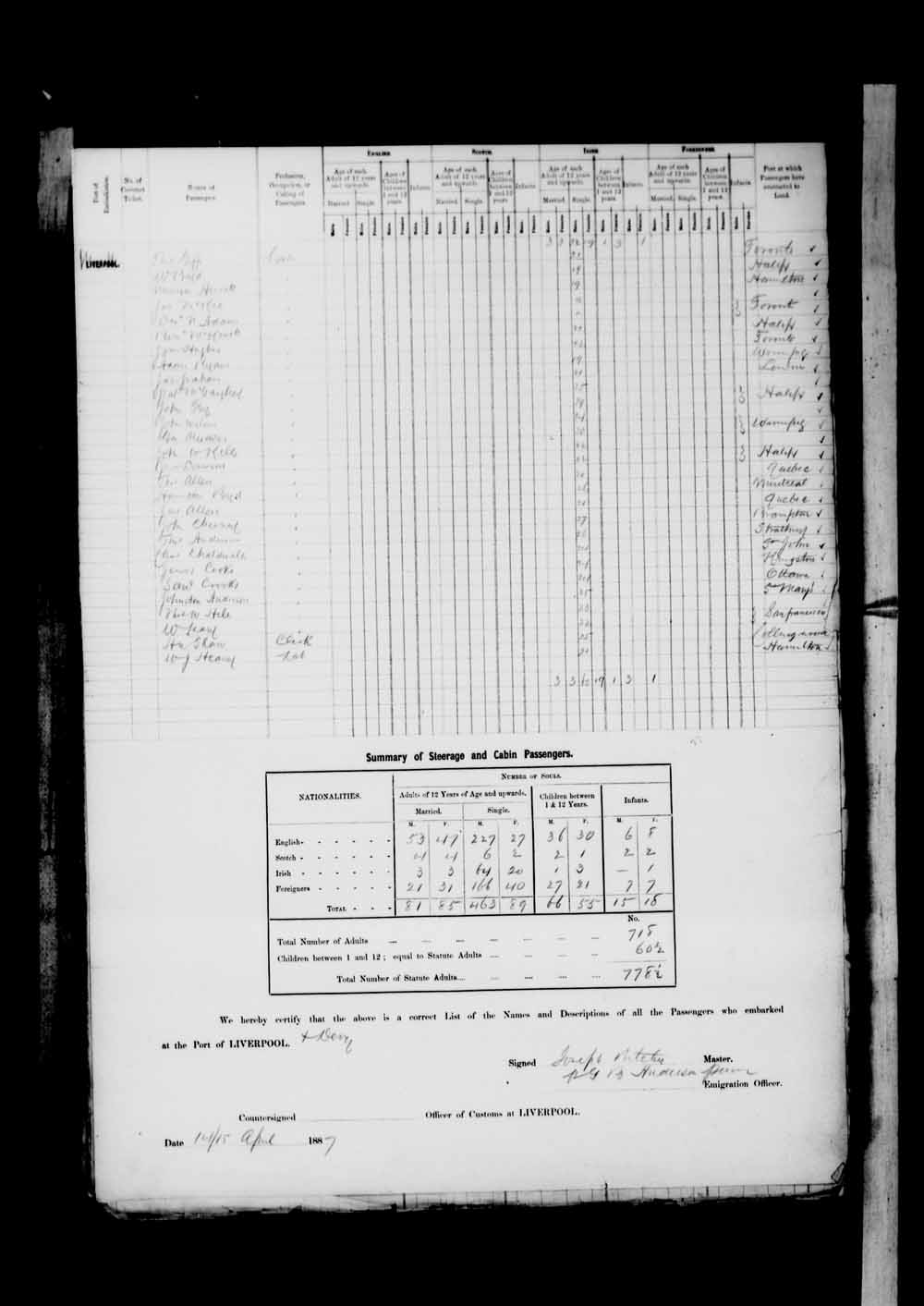 Digitized page of Passenger Lists for Image No.: e003674933