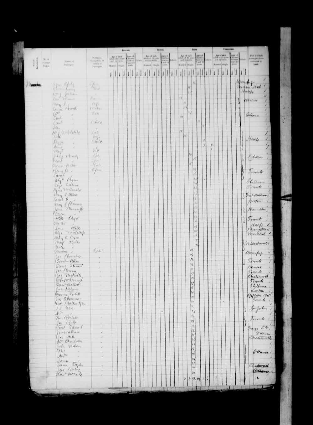 Digitized page of Passenger Lists for Image No.: e003674934
