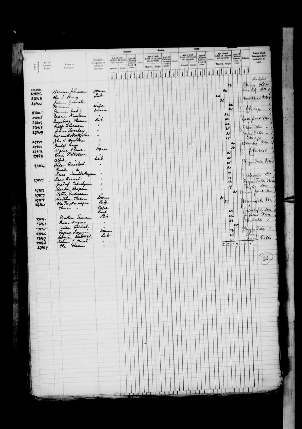 Digitized page of Passenger Lists for Image No.: e003674936