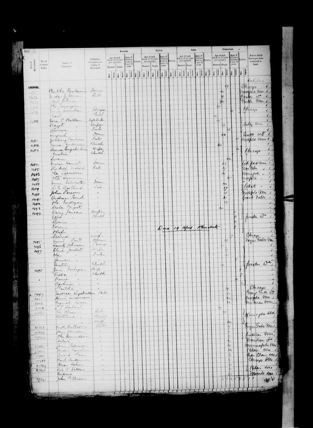 Digitized page of Passenger Lists for Image No.: e003674937