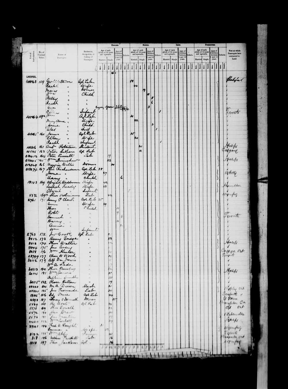 Digitized page of Passenger Lists for Image No.: e003674943