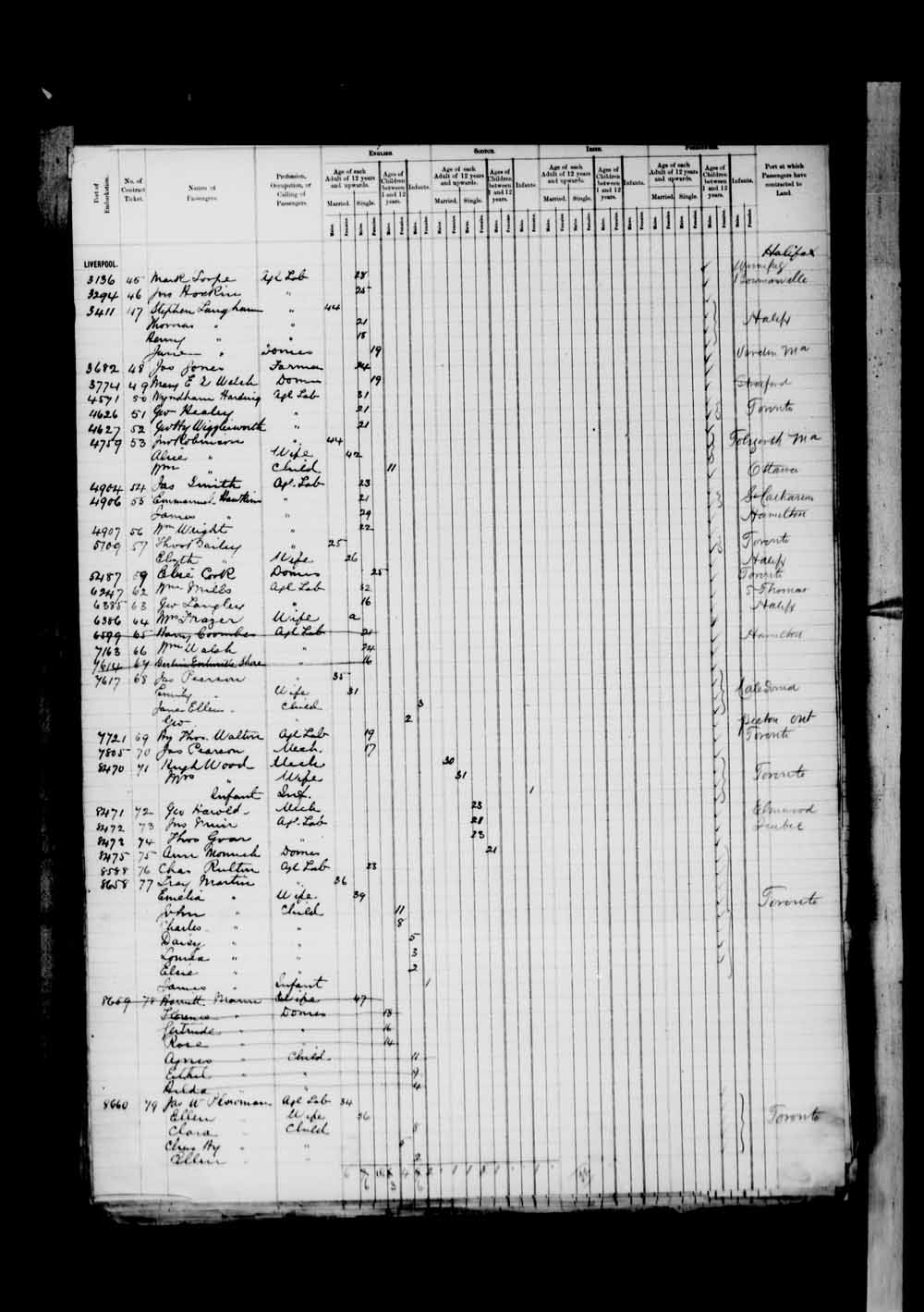 Digitized page of Passenger Lists for Image No.: e003674946