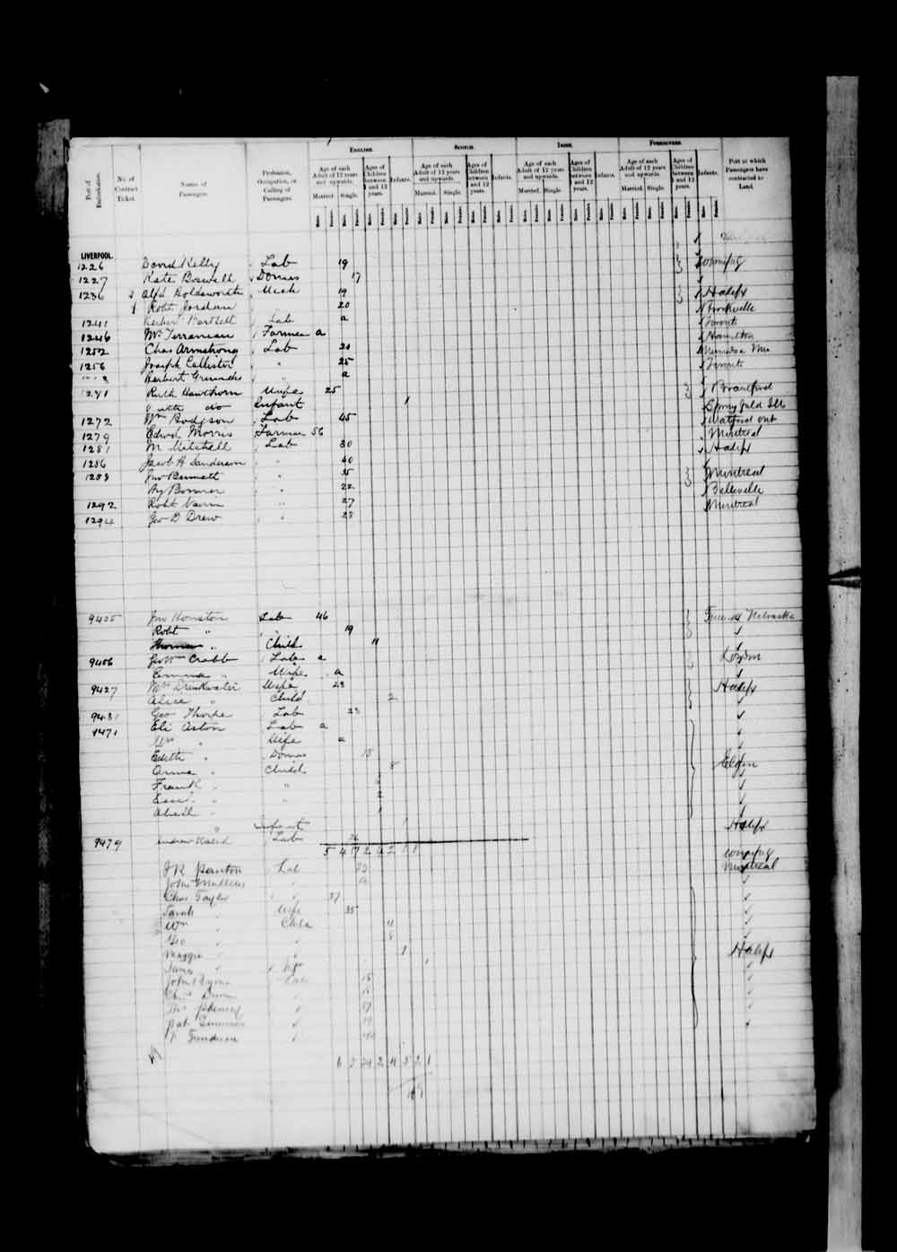 Digitized page of Passenger Lists for Image No.: e003674948