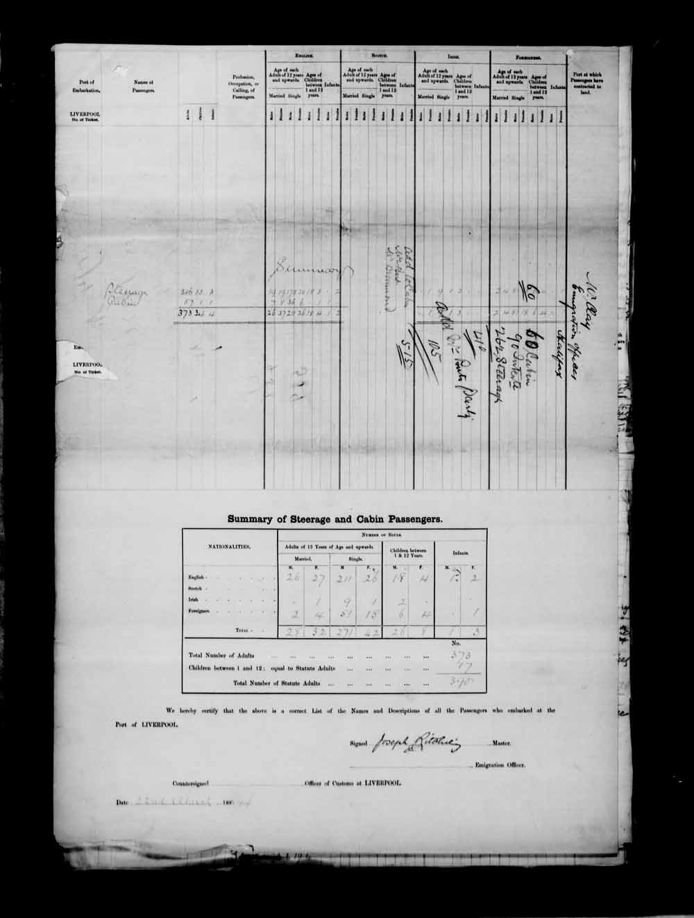 Digitized page of Passenger Lists for Image No.: e003679114