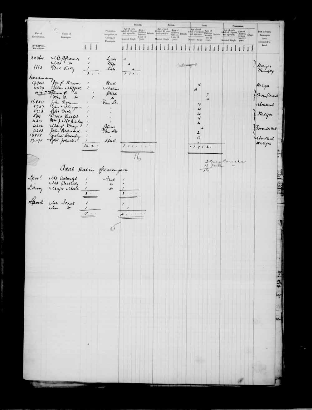 Digitized page of Passenger Lists for Image No.: e003679115