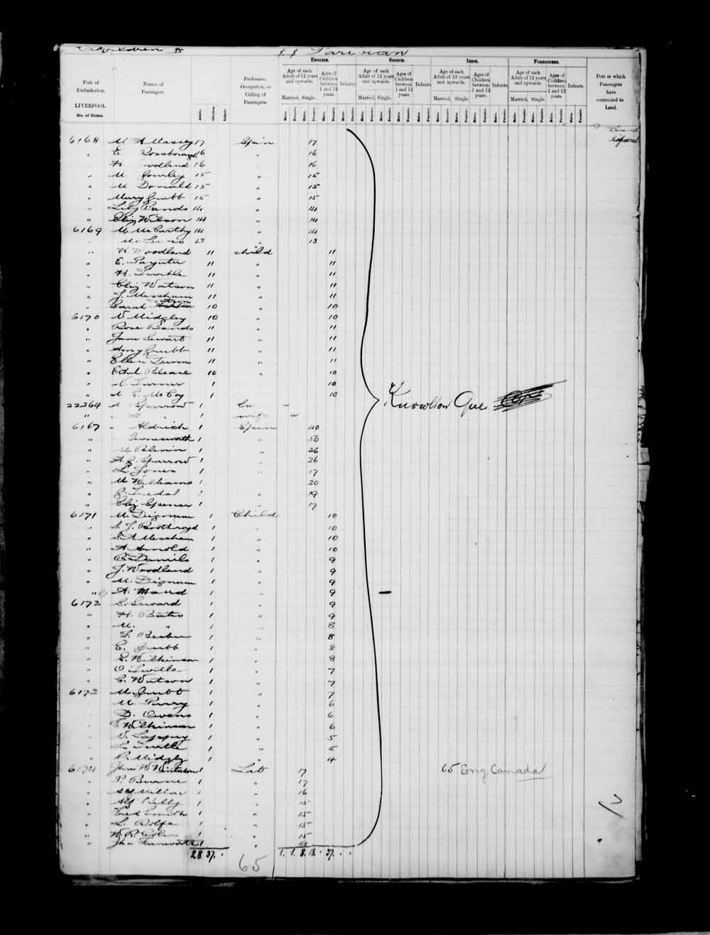 Digitized page of Passenger Lists for Image No.: e003679118