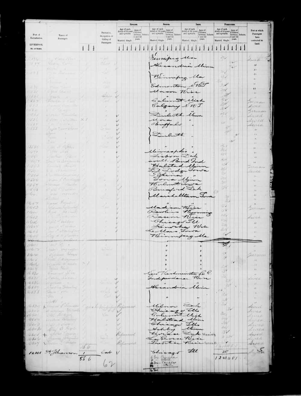 Digitized page of Passenger Lists for Image No.: e003679119