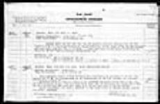 MIKAN 2005784 War diaries - 2nd Canadian Infantry Brigade = Journal de guerre - 2e Brigade d'infanterie canadienne. 1918/10/01-1918/11/30 (October 1918 War Diary, p. 5) [88 KB, 950 X 618]
