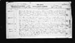 MIKAN 2004738 War diaries - 1st Canadian Divisional Artillery = Journal de guerre - 1re Artillerie divisionnaire canadienne. 1918/01/01-1918/06/30 (January 1918, p. 4) [168 KB, 1551 X 900]