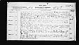 MIKAN 2004738 War diaries - 1st Canadian Divisional Artillery = Journal de guerre - 1re Artillerie divisionnaire canadienne. 1918/01/01-1918/06/30 (January 1918, p. 6) [163 KB, 1560 X 900]