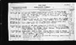 MIKAN 2004763 War diaries - 11th Brigade, Canadian Field Artillery = Journal de guerre - 11e Brigade, Artillerie de campagne canadien. 1916/02/23-1916/10/31 (February 1916, p. 2) [188 KB, 1499 X 900]