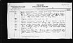 MIKAN 2004763 War diaries - 11th Brigade, Canadian Field Artillery = Journal de guerre - 11e Brigade, Artillerie de campagne canadien. 1916/02/23-1916/10/31 (February 1916, p. 4) [148 KB, 1519 X 900]