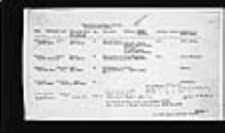 MIKAN 2004763 War diaries - 11th Brigade, Canadian Field Artillery = Journal de guerre - 11e Brigade, Artillerie de campagne canadien. 1916/02/23-1916/10/31 (February 1916, p. 9) [120 KB, 1512 X 900]