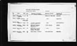 MIKAN 2004763 War diaries - 11th Brigade, Canadian Field Artillery = Journal de guerre - 11e Brigade, Artillerie de campagne canadien. 1916/02/23-1916/10/31 (February 1916, p. 10) [97 KB, 1507 X 900]