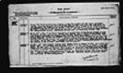 MIKAN 2005961 War diaries - 1st Brigade, Canadian Garrison Artillery = Journal de guerre - 1re Brigade, Artillerie de garnison canadienne. 1918/02/01-1918/06/30 (February 1918, p. 6) [250 KB, 1507 X 900]