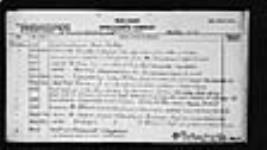 MIKAN 2005040 War diaries - 1st Canadian Field Bakery = Journal de guerre - 1re Boulangerie de campagne canadienne. 1915/09/05-1915/10/31 (September 1915, p. 3) [188 KB, 1605 X 900]