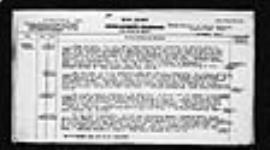 MIKAN 2006026 War diaries - Deputy Director, Medical Service, Canadian Corps = Journal de guerre - Sous-directeur, Services de santé, Corps d'armée canadien. 1916/10/01-1919/05/07 (October 1916, p. 4) [266 KB, 1623 X 900]
