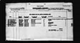 MIKAN 2034182 War diaries - 8th Canadian General Hospital - Matron's diary [sick leave] = Journal de guerre - 8e Hôpital général canadien - Journal de l'infirmière-major [congé de maladie]. 1916/06-1918/11 (November 1918, p. 3) [War diaries - 8th Canadian General Hospital - Matron's diary [sick leave] =, 1916/06-1918/11]