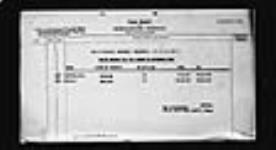 MIKAN 2034182 War diaries - 8th Canadian General Hospital - Matron's diary [sick leave] = Journal de guerre - 8e Hôpital général canadien - Journal de l'infirmière-major [congé de maladie]. 1916/06-1918/11 (November 1918, p. 5) [War diaries - 8th Canadian General Hospital - Matron's diary [sick leave] =, 1916/06-1918/11]