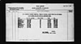 MIKAN 2034182 War diaries - 8th Canadian General Hospital - Matron's diary [sick leave] = Journal de guerre - 8e Hôpital général canadien - Journal de l'infirmière-major [congé de maladie]. 1916/06-1918/11 (Septembre 1918, p. 2) [War diaries - 8th Canadian General Hospital - Matron's diary [sick leave] =, 1916/06-1918/11]