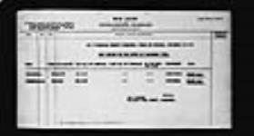 MIKAN 2034182 War diaries - 8th Canadian General Hospital - Matron's diary [sick leave] = Journal de guerre - 8e Hôpital général canadien - Journal de l'infirmière-major [congé de maladie]. 1916/06-1918/11 (Septembre 1918, p. 3) [War diaries - 8th Canadian General Hospital - Matron's diary [sick leave] =, 1916/06-1918/11]