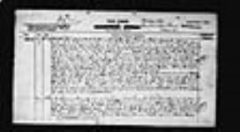 MIKAN 2034179 War diaries - Headquarters, Canadian War Graves Detachment, France = Journal de guerre - Quartier général, Détachement des sépultures de guerre canadiennes, France. 1919/05/18-1919/06/30 (May 1919, p. 3) [247 KB, 1637 X 900]
