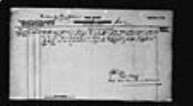MIKAN 2034179 War diaries - Headquarters, Canadian War Graves Detachment, France = Journal de guerre - Quartier général, Détachement des sépultures de guerre canadiennes, France. 1919/05/18-1919/06/30 (May 1919, p. 6) [182 KB, 1639 X 900]