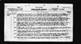 MIKAN 2034179 War diaries - Headquarters, Canadian War Graves Detachment, France = Journal de guerre - Quartier général, Détachement des sépultures de guerre canadiennes, France. 1919/05/18-1919/06/30 (June 1919, p. 3) [256 KB, 1652 X 900]