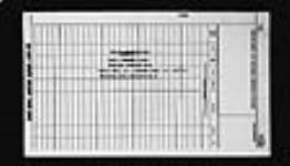 MIKAN 2005379 War diaries - MD No. 7: Army Medical Corps Details = Journal de guerre - DM no 7 : Détachements - Corps de santé de l'Armée. 1918/03/02-1918/11/09 (March 1918, p. 1) [147 KB, 1572 X 900]