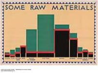 MIKAN 2845219 Some Raw Materials. 1926-1934. [Some Raw Materials., 1926-1934.]
