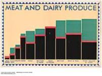 MIKAN 2845220 Meat and Dairy Produce. 1926-1934. [Meat and Dairy Produce., 1926-1934.]