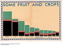 MIKAN 2845230 Some Fruit and Crops. 1926-1934. [155 KB, 1000 X 741]