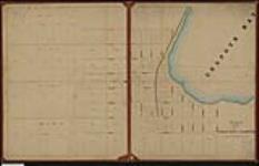 MIKAN 2148379 Plan of the town plot of Wiarton, Ontario. / 1873. [Plan of the town plot of Wiarton, Ontario. /, 1873.]