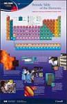 MIKAN 5101316 Periodic Table of the Elements / Tableau périodique des éléments [graphic material] [2006?]. [1023 KB, 1953 X 3000]