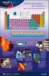 MIKAN 5101316 Periodic Table of the Elements / Tableau périodique des éléments [graphic material] [2006?]. [1083 KB, 1939 X 3000]